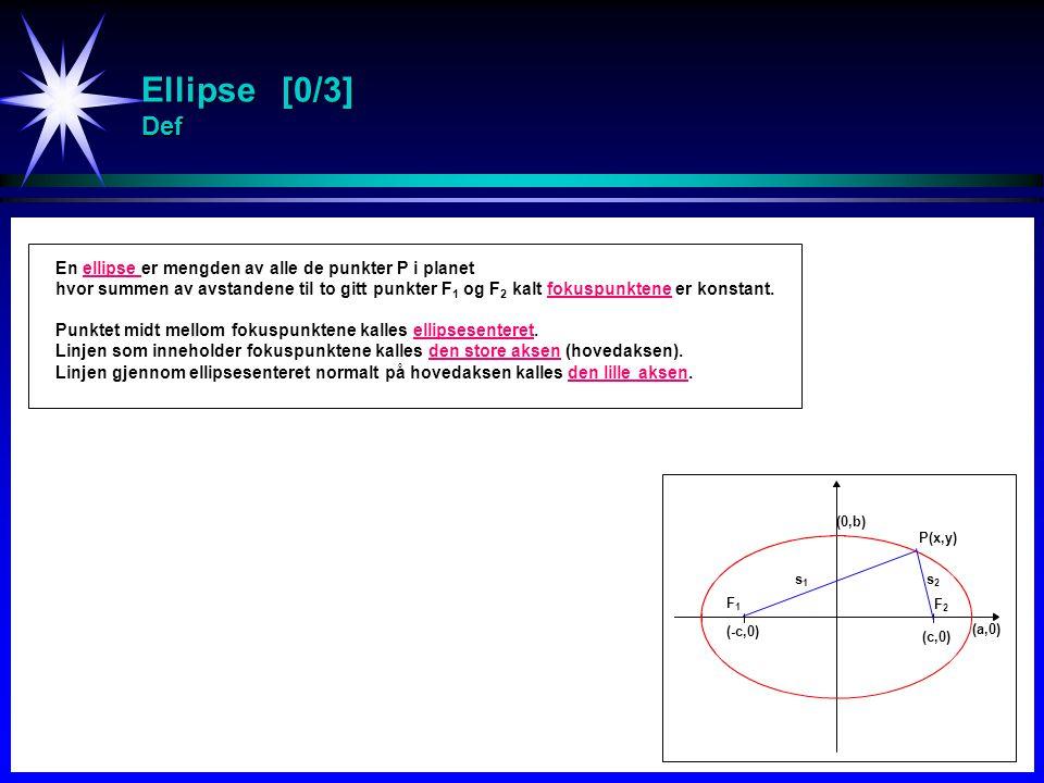 Ellipse [0/3] Def En ellipse er mengden av alle de punkter P i planet